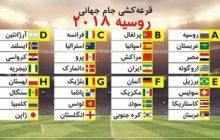 اعتقاد برخی افراد مبنی بر اینکه تیم ملی ایران در گروه مرگ قرار گرفت/همگروهی ایران با اسپانیا، پرتغال و مراکش